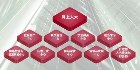 http://www.weixinrensheng.com/jiaoyu/2383215.html